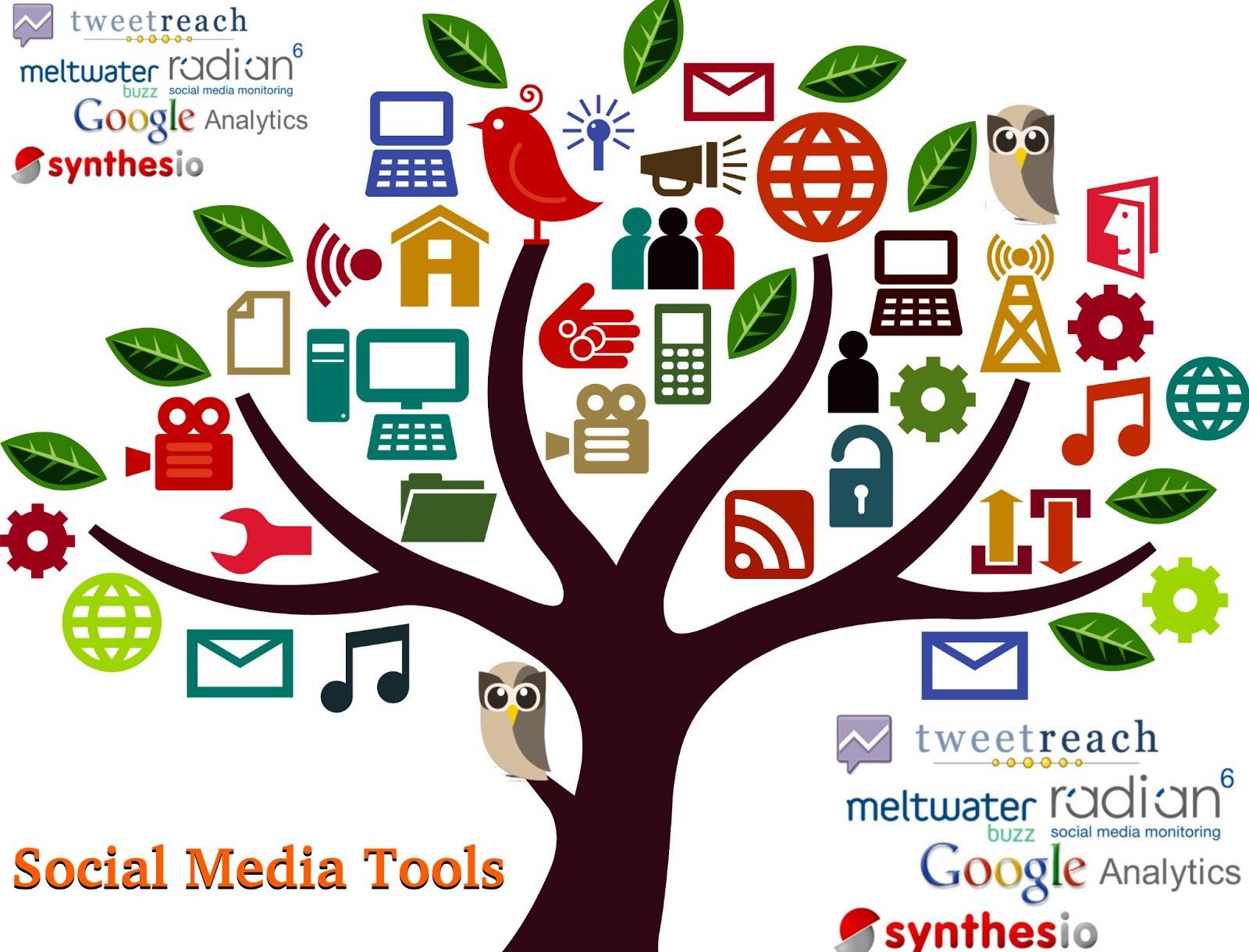 social media tool door social fabriek