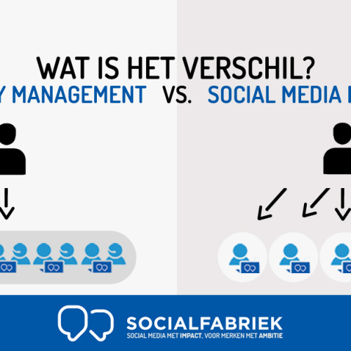 Verschil community management en social media management
