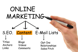 Online marketing content