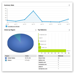 social analytics en reporting