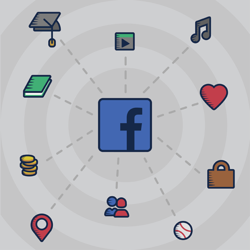 3 minder bekende Facebook ad features